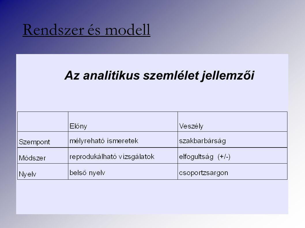 Az analitikus szemlélet jellemzői Rendszer és modell