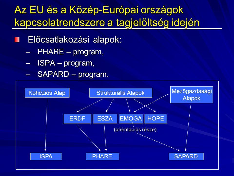 Az EU és a Közép-Európai országok kapcsolatrendszere a tagjelöltség idején Előcsatlakozási alapok: –PHARE – program, –ISPA – program, –SAPARD – progra