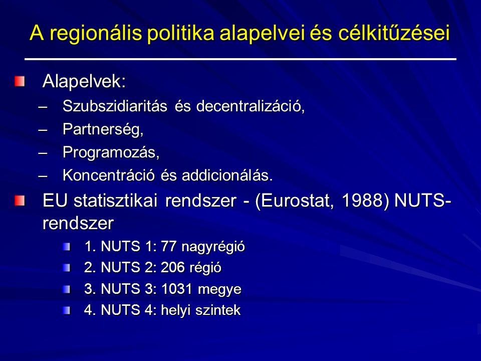 A regionális politika alapelvei és célkitűzései Alapelvek: –Szubszidiaritás és decentralizáció, –Partnerség, –Programozás, –Koncentráció és addicionál