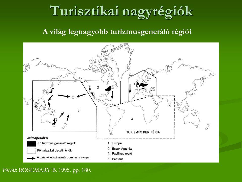 Turisztikai nagyrégiók A világ legnagyobb turizmusgeneráló régiói Forrás: ROSEMARY B. 1995. pp. 180.