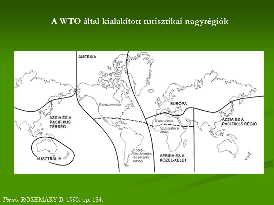 A WTO által kialakított turisztikai nagyrégiók Forrás: ROSEMARY B. 1995. pp. 184.