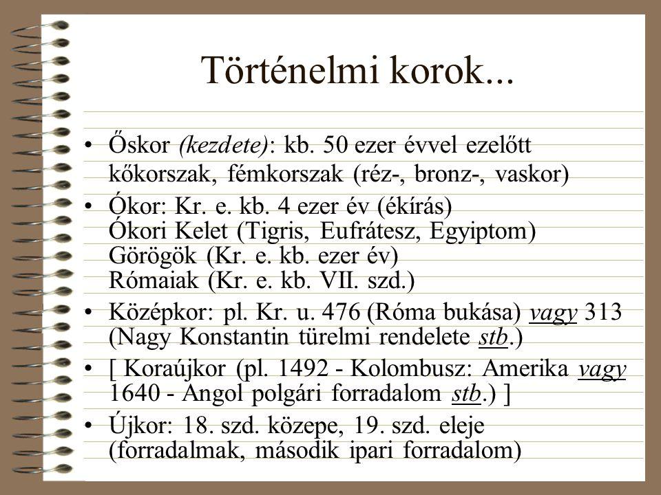 Történelmi korok... Őskor (kezdete): kb. 50 ezer évvel ezelőtt kőkorszak, fémkorszak (réz-, bronz-, vaskor) Ókor: Kr. e. kb. 4 ezer év (ékírás) Ókori