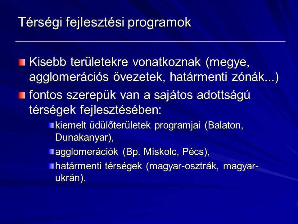Térségi fejlesztési programok Kisebb területekre vonatkoznak (megye, agglomerációs övezetek, határmenti zónák...) fontos szerepük van a sajátos adottságú térségek fejlesztésében: kiemelt üdülőterületek programjai (Balaton, Dunakanyar), agglomerációk (Bp.