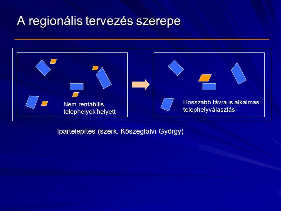 A regionális tervezés szerepe Nem rentábilis telephelyek helyett Hosszabb távra is alkalmas telephelyválasztás Ipartelepítés (szerk.