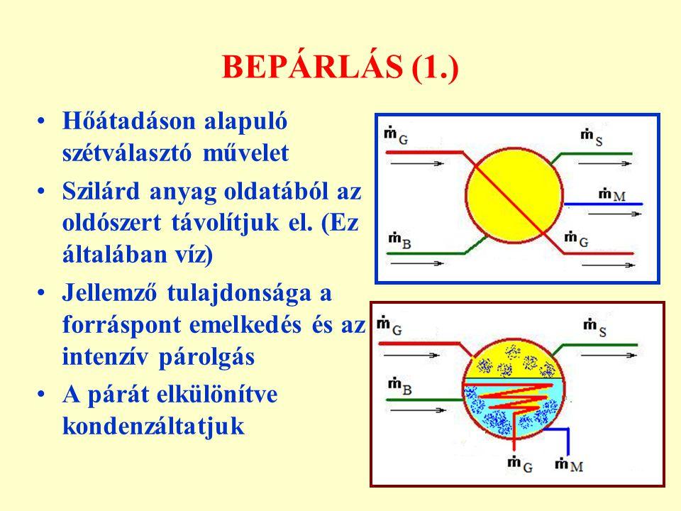 BEPÁRLÁS (1.) Hőátadáson alapuló szétválasztó művelet Szilárd anyag oldatából az oldószert távolítjuk el. (Ez általában víz) Jellemző tulajdonsága a f