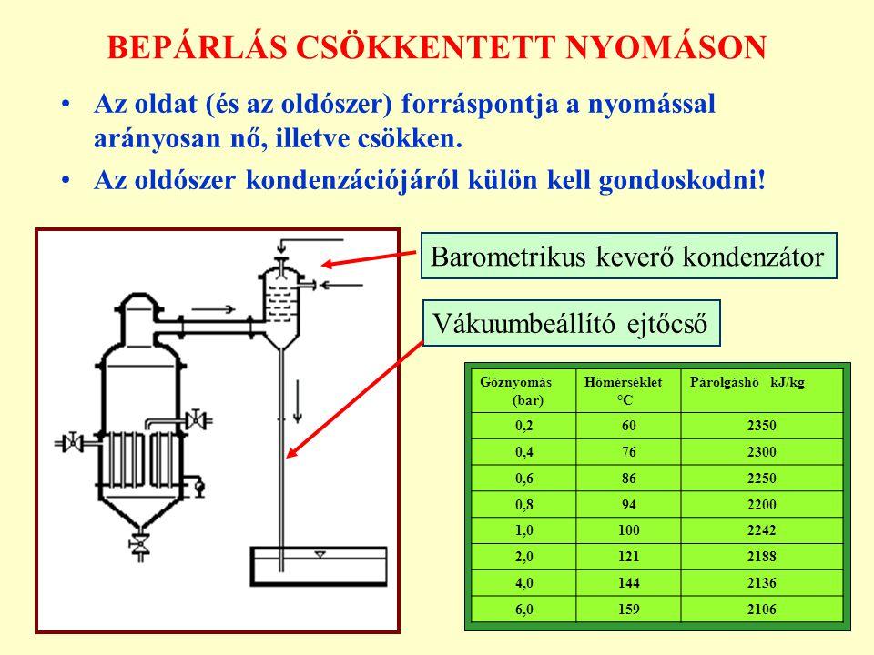 BEPÁRLÁS CSÖKKENTETT NYOMÁSON Az oldat (és az oldószer) forráspontja a nyomással arányosan nő, illetve csökken. Az oldószer kondenzációjáról külön kel