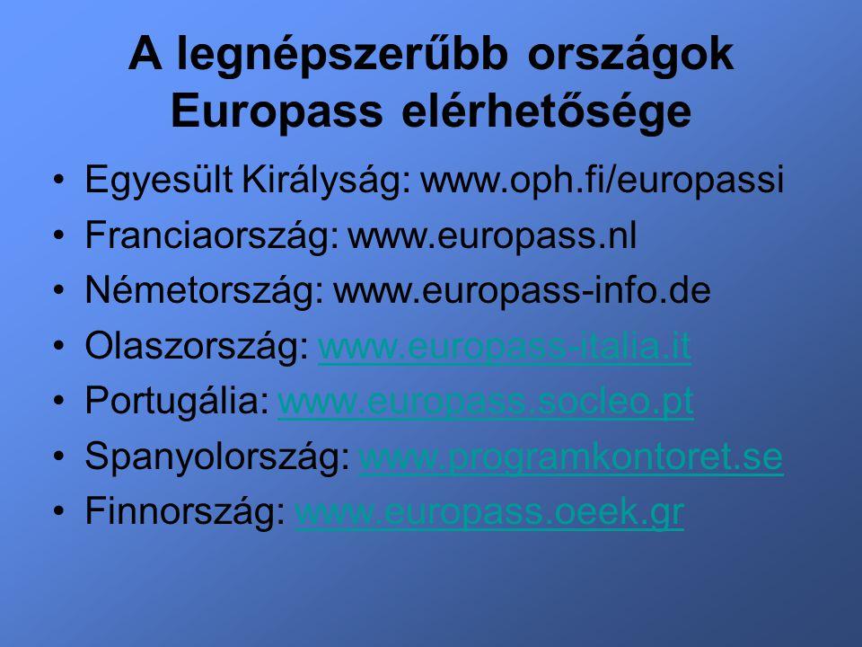 A legnépszerűbb országok Europass elérhetősége Egyesült Királyság: www.oph.fi/europassi Franciaország: www.europass.nl Németország: www.europass-info.de Olaszország: www.europass-italia.itwww.europass-italia.it Portugália: www.europass.socleo.ptwww.europass.socleo.pt Spanyolország: www.programkontoret.sewww.programkontoret.se Finnország: www.europass.oeek.grwww.europass.oeek.gr