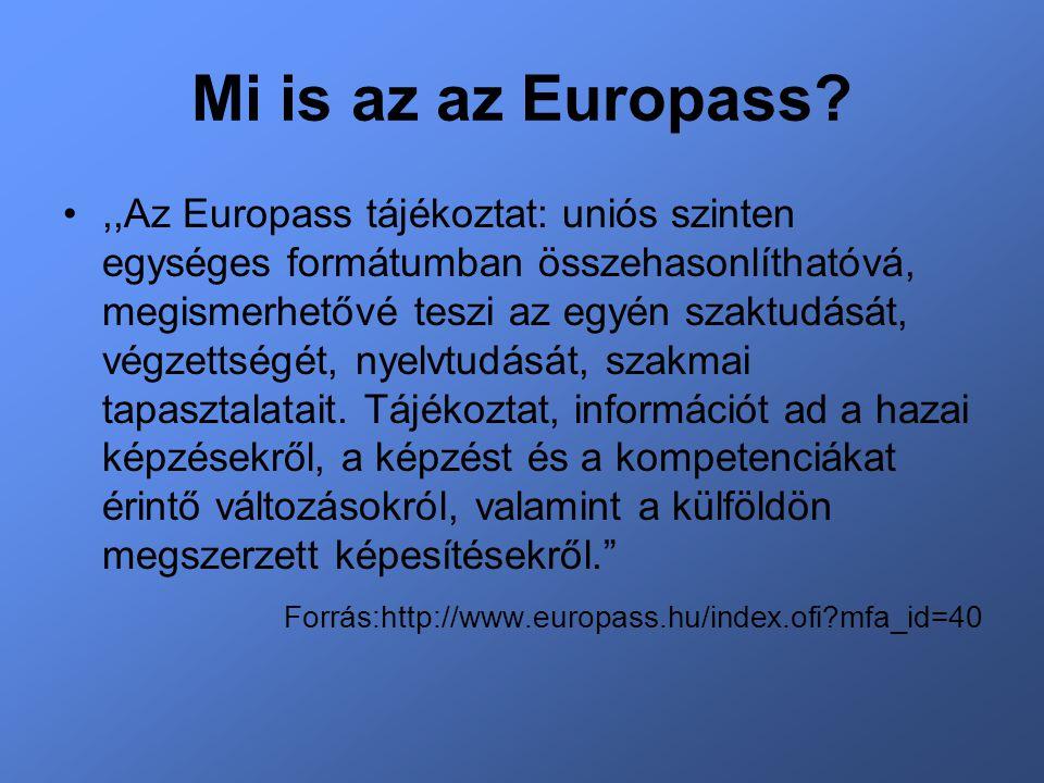 Mi is az az Europass ,,Az Europass tájékoztat: uniós szinten egységes formátumban összehasonlíthatóvá, megismerhetővé teszi az egyén szaktudását, végzettségét, nyelvtudását, szakmai tapasztalatait.