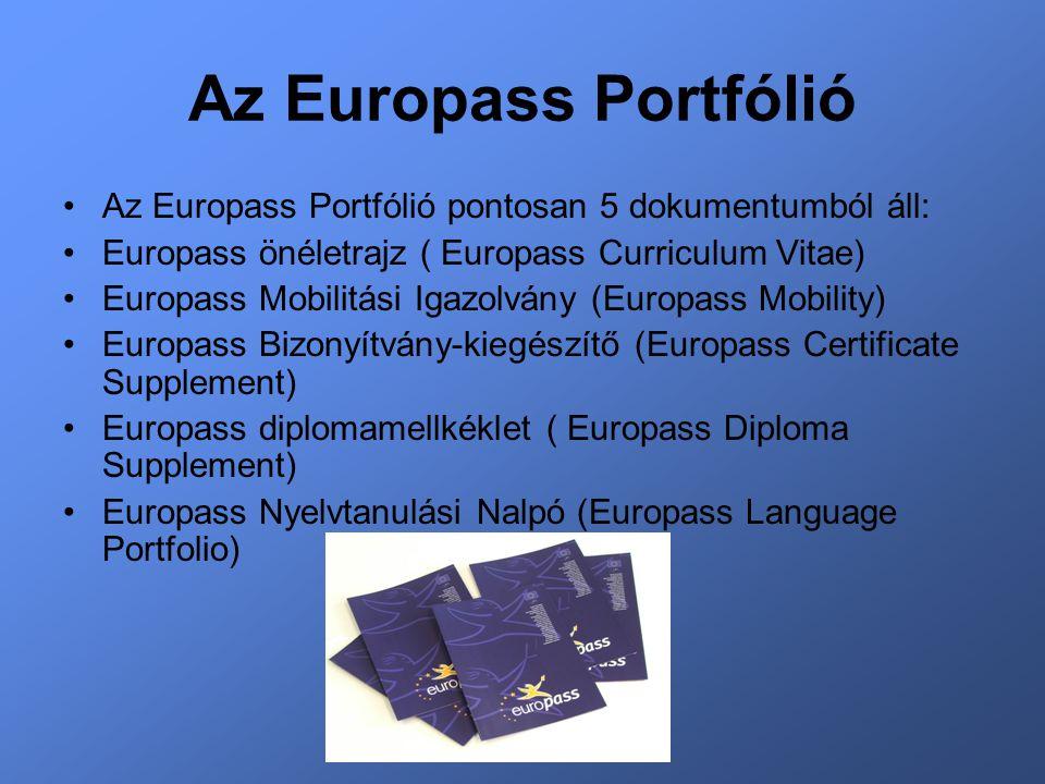 Az Europass Portfólió Az Europass Portfólió pontosan 5 dokumentumból áll: Europass önéletrajz ( Europass Curriculum Vitae) Europass Mobilitási Igazolvány (Europass Mobility) Europass Bizonyítvány-kiegészítő (Europass Certificate Supplement) Europass diplomamellkéklet ( Europass Diploma Supplement) Europass Nyelvtanulási Nalpó (Europass Language Portfolio)