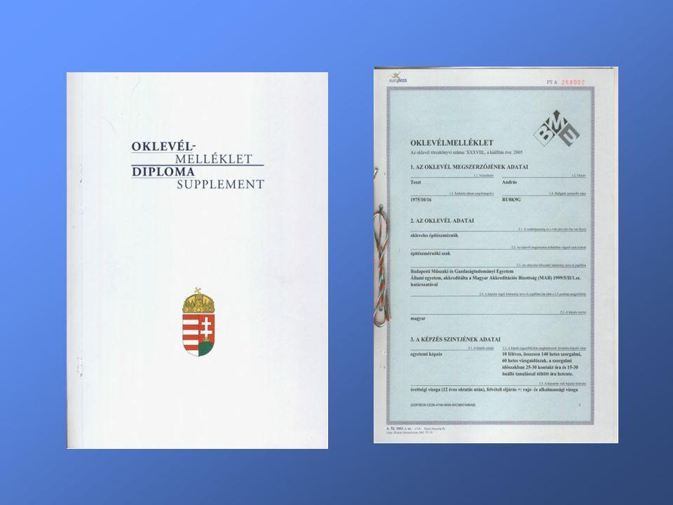 A Nyelvtanulási napló önértékelési rendszere Lehetőséget ad arra, hogy a felhasználó szövegértés, beszéd és írás kategóriákban írja le használható nyelvtudását egy, az Unióban egységes értékelési rendszer alapján.