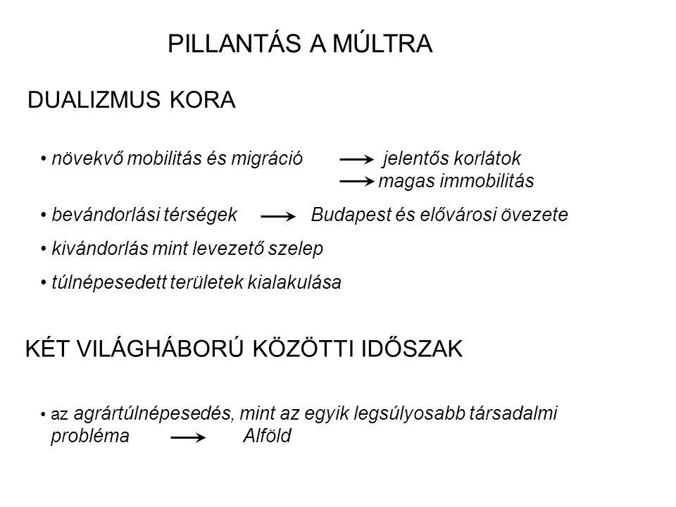 PILLANTÁS A MÚLTRA DUALIZMUS KORA növekvő mobilitás és migráció jelentős korlátok magas immobilitás bevándorlási térségek Budapest és elővárosi övezet