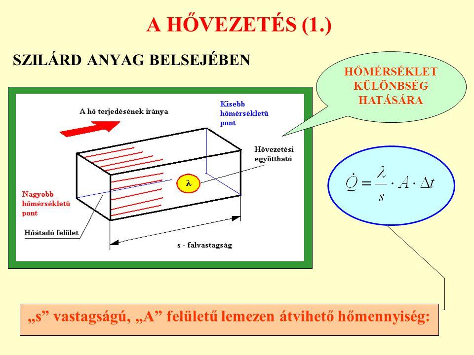 A PÁRHUZAMOS RÉTEGEK HATÁSA A HŐVEZETÉS (2.) - a rétegek kialakulása, értelmezése: - egyrétegű fal hővezetése: -a rétegek hővezetése: