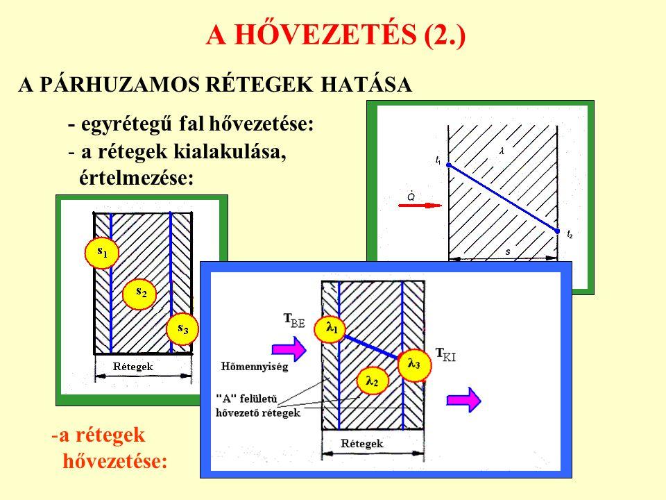 A rétegek hőellenállása, azonos anyagok esetében: A HŐVEZETÉS (3.) A rétegek hőellenállása, különböző anyagok esetében: Közös hőátadási együttható