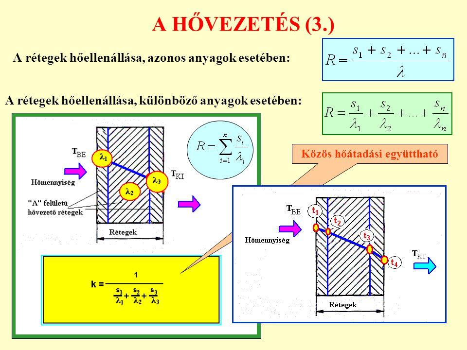 A HŐVEZETÉS (4.) Anyagok hővezetési együtthatója Alkalmazási körre példák: