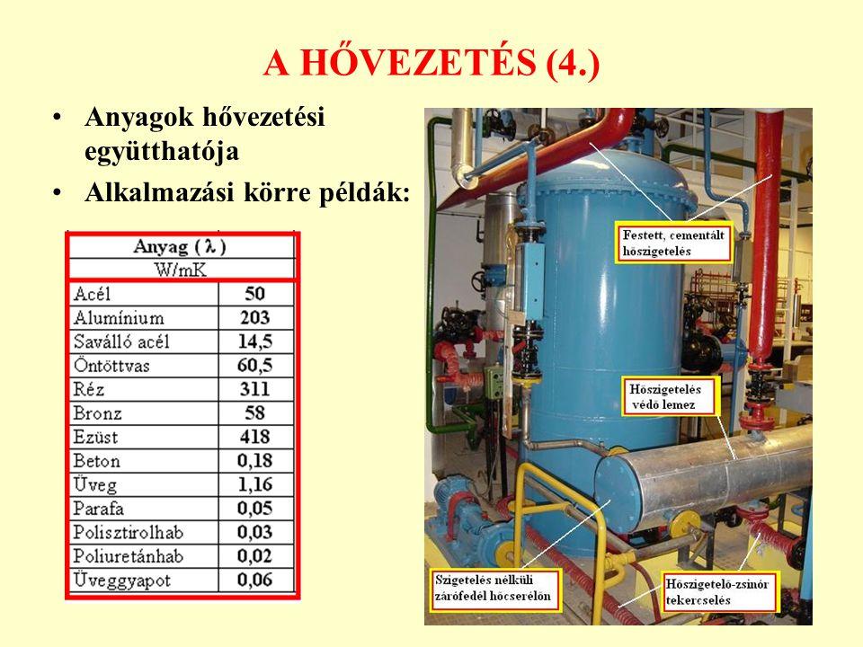 A HŐVEZETÉS (5.) A hőátvitel folyamata A példa három rétegére: Általánosan: Ugyanígy értelmezzük a hőátbocsátást két – nem szilárd – anyag között!