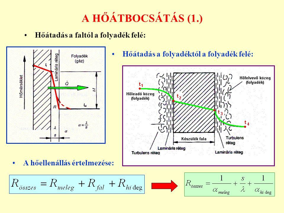 A HŐÁTBOCSÁTÁS (2.) Hőátbocsátási együttható Több réteg esetén
