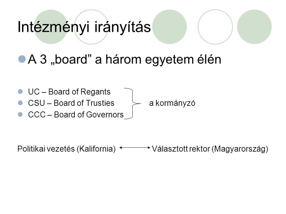 """Intézményi irányítás A 3 """"board a három egyetem élén UC – Board of Regants CSU – Board of Trusties a kormányzó CCC – Board of Governors Politikai vezetés (Kalifornia) Választott rektor (Magyarország)"""