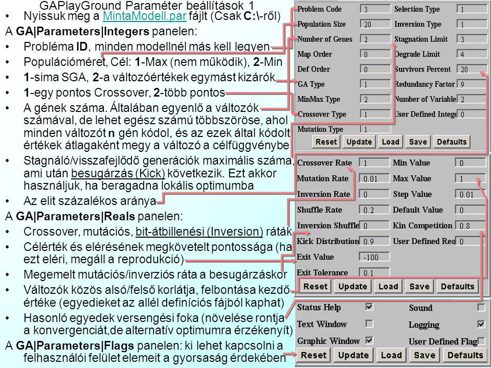 Ariel Dolan: GAPlayGround A GAPlayGround Ariel Dolan ingyenes genetikus algoritmus Java Appletje.