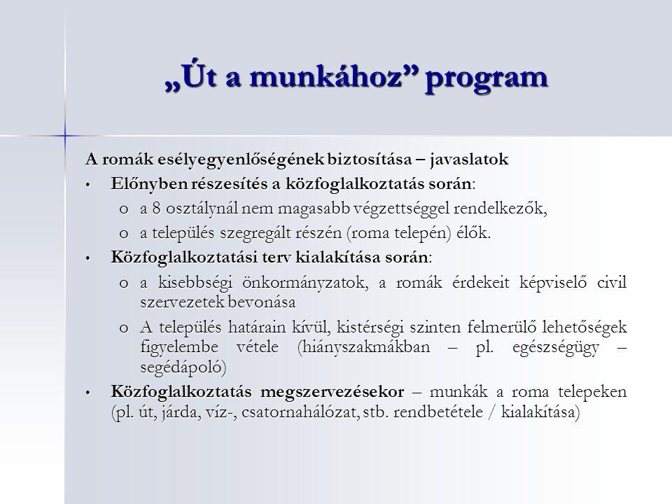 """""""Út a munkához program A romák esélyegyenlőségének biztosítása – javaslatok Előnyben részesítés a közfoglalkoztatás során: Előnyben részesítés a közfoglalkoztatás során: oa 8 osztálynál nem magasabb végzettséggel rendelkezők, oa település szegregált részén (roma telepén) élők."""
