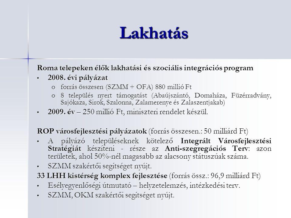 Lakhatás Roma telepeken élők lakhatási és szociális integrációs program 2008.