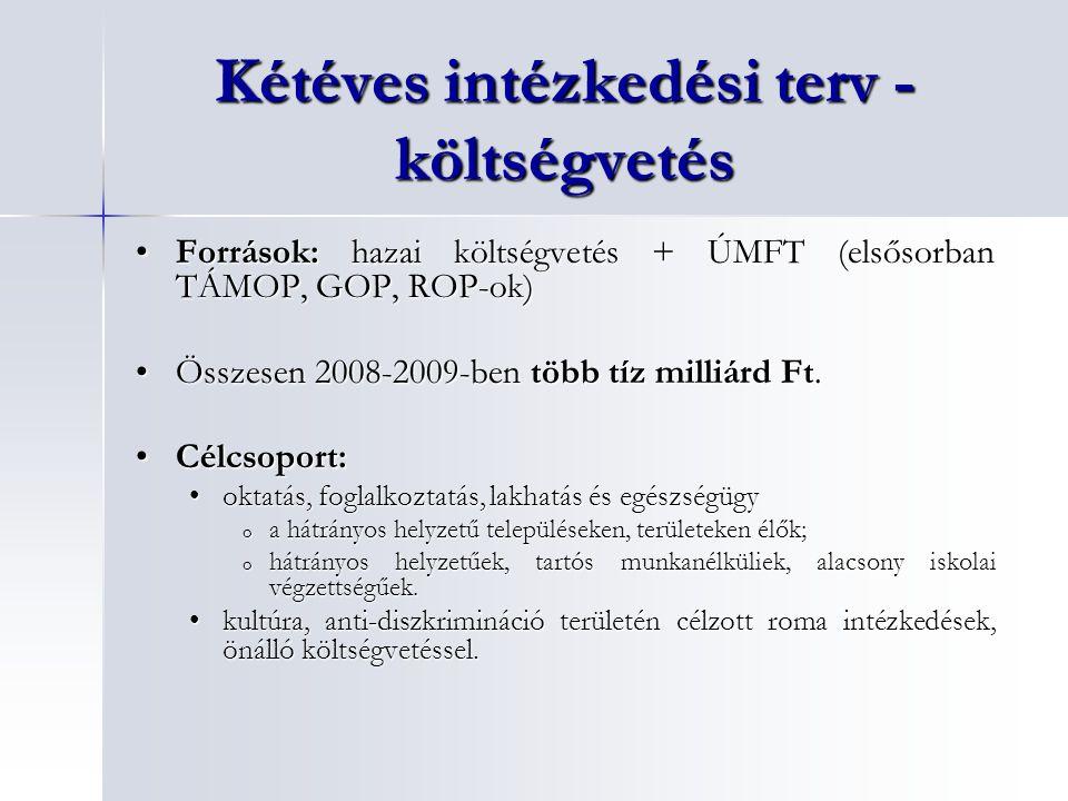 Kétéves intézkedési terv - költségvetés Források: hazai költségvetés + ÚMFT (elsősorban TÁMOP, GOP, ROP-ok)Források: hazai költségvetés + ÚMFT (elsősorban TÁMOP, GOP, ROP-ok) Összesen 2008-2009-ben több tíz milliárd Ft.Összesen 2008-2009-ben több tíz milliárd Ft.
