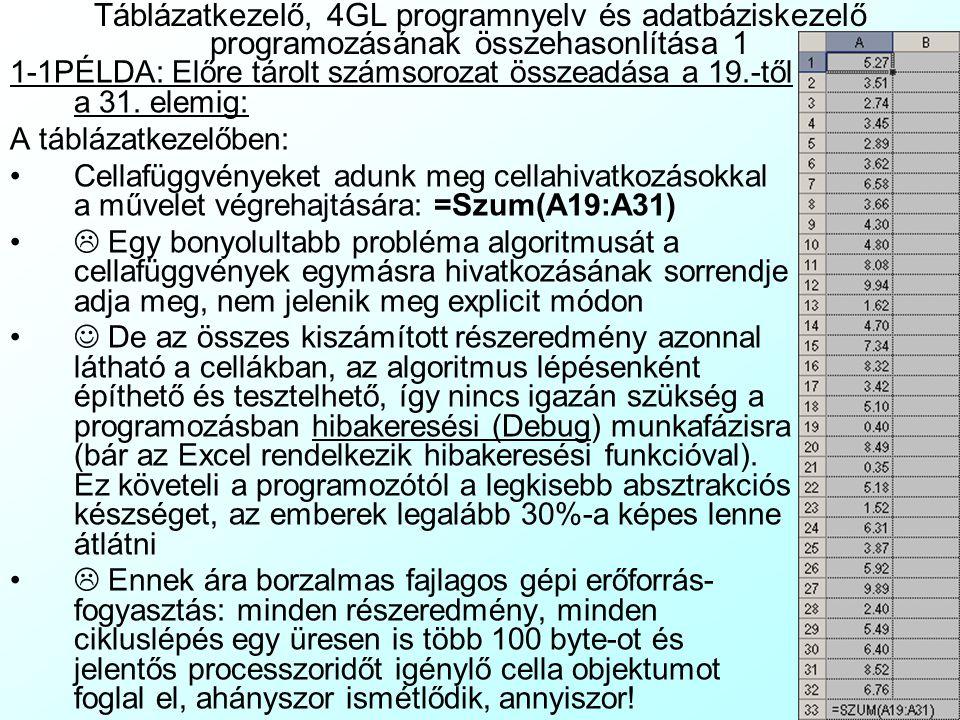 A táblázatkezelő, adatbáziskezelő és 4GL nyelvek viszonya és kapcsolatai A relációs adatbázis-kezelő SQL-e a 4GL objektum orientált programozásnál jóv