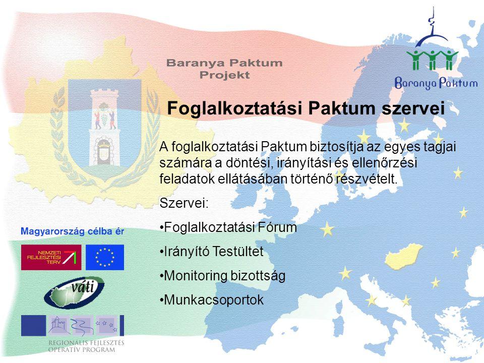 Foglalkoztatási Paktum szervei A foglalkoztatási Paktum biztosítja az egyes tagjai számára a döntési, irányítási és ellenőrzési feladatok ellátásában