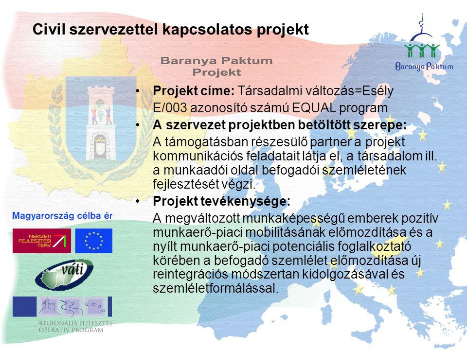 Projekt címe: Társadalmi változás=Esély E/003 azonosító számú EQUAL program A szervezet projektben betöltött szerepe: A támogatásban részesülő partner a projekt kommunikációs feladatait látja el, a társadalom ill.