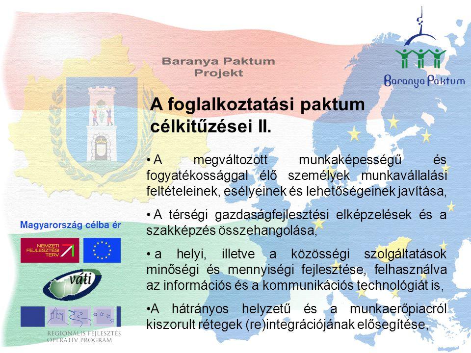 A foglalkoztatási paktum célkitűzései II. A megváltozott munkaképességű és fogyatékossággal élő személyek munkavállalási feltételeinek, esélyeinek és