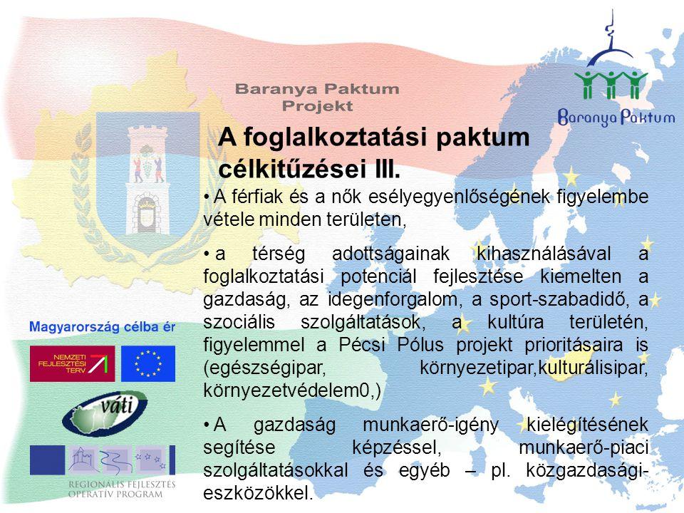 A foglalkoztatási paktum célkitűzései III. A férfiak és a nők esélyegyenlőségének figyelembe vétele minden területen, a térség adottságainak kihasznál