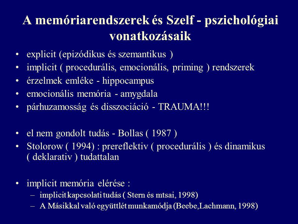 A memóriarendszerek és Szelf - pszichológiai vonatkozásaik explicit (epizódikus és szemantikus ) implicit ( procedurális, emocionális, priming ) rends