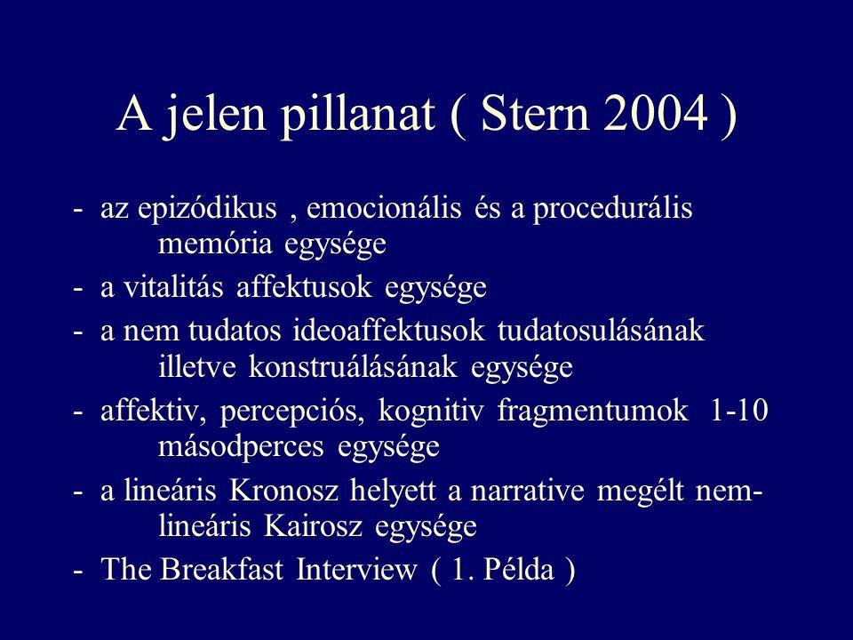A jelen pillanat ( Stern 2004 ) - az epizódikus, emocionális és a procedurális memória egysége - a vitalitás affektusok egysége - a nem tudatos ideoaf