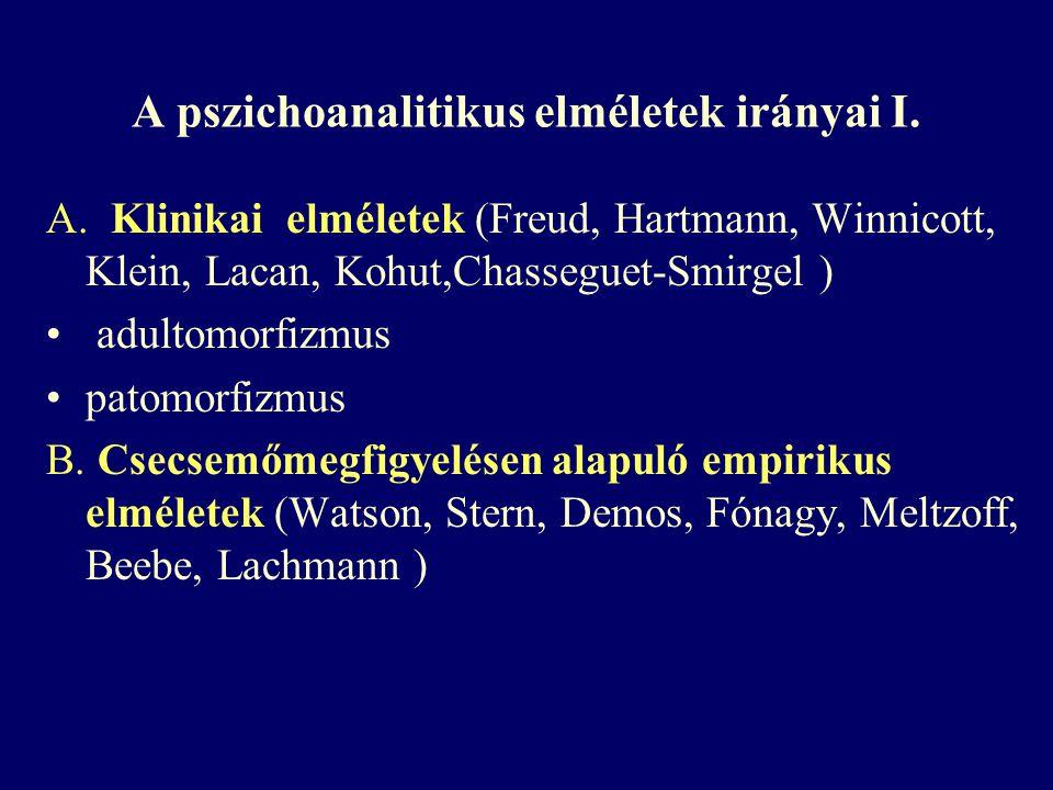 A pszichoanalitikus elméletek irányai I. A. Klinikai elméletek (Freud, Hartmann, Winnicott, Klein, Lacan, Kohut,Chasseguet-Smirgel ) adultomorfizmus p