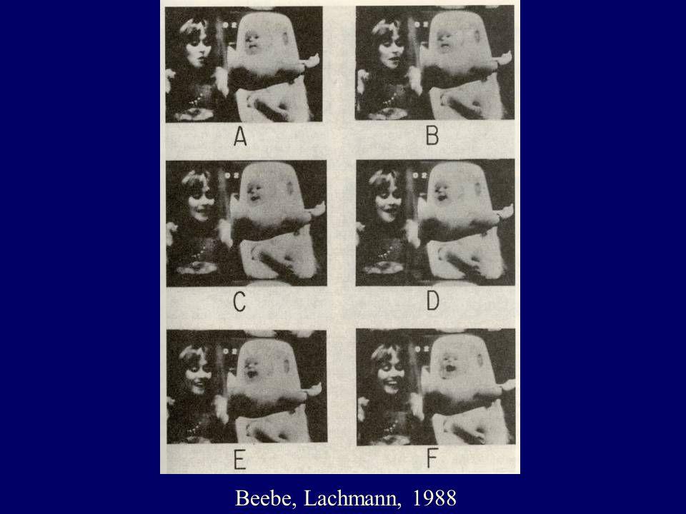 A KAPCSOLATISÁG CENTRÁLIS SZEREPE Az interszubjektivitás megjelenésével kapcsolatos csecsemőmegfigyeléses elméletek 3 iránya (Gergely,2003) a.