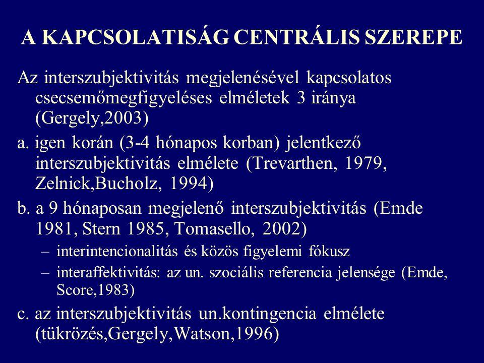 A KAPCSOLATISÁG CENTRÁLIS SZEREPE Az interszubjektivitás megjelenésével kapcsolatos csecsemőmegfigyeléses elméletek 3 iránya (Gergely,2003) a. igen ko