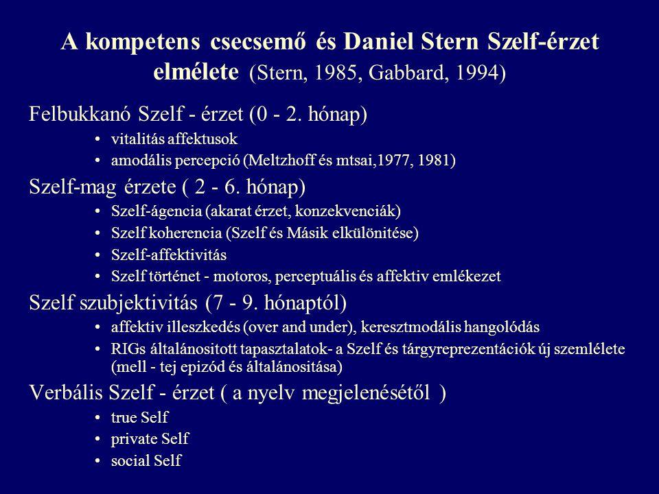 A kompetens csecsemő és Daniel Stern Szelf-érzet elmélete (Stern, 1985, Gabbard, 1994) Felbukkanó Szelf - érzet (0 - 2. hónap) vitalitás affektusok am