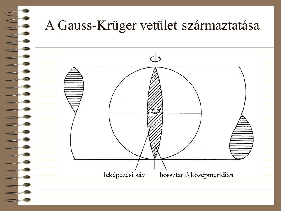 A Gauss-Krüger vetület származtatása