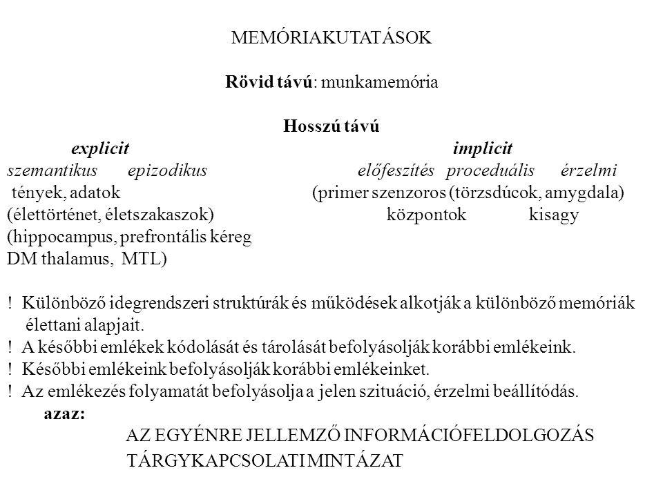 MEMÓRIAKUTATÁSOK Rövid távú: munkamemória Hosszú távú explicit implicit szemantikus epizodikus előfeszítés proceduális érzelmi tények, adatok (primer