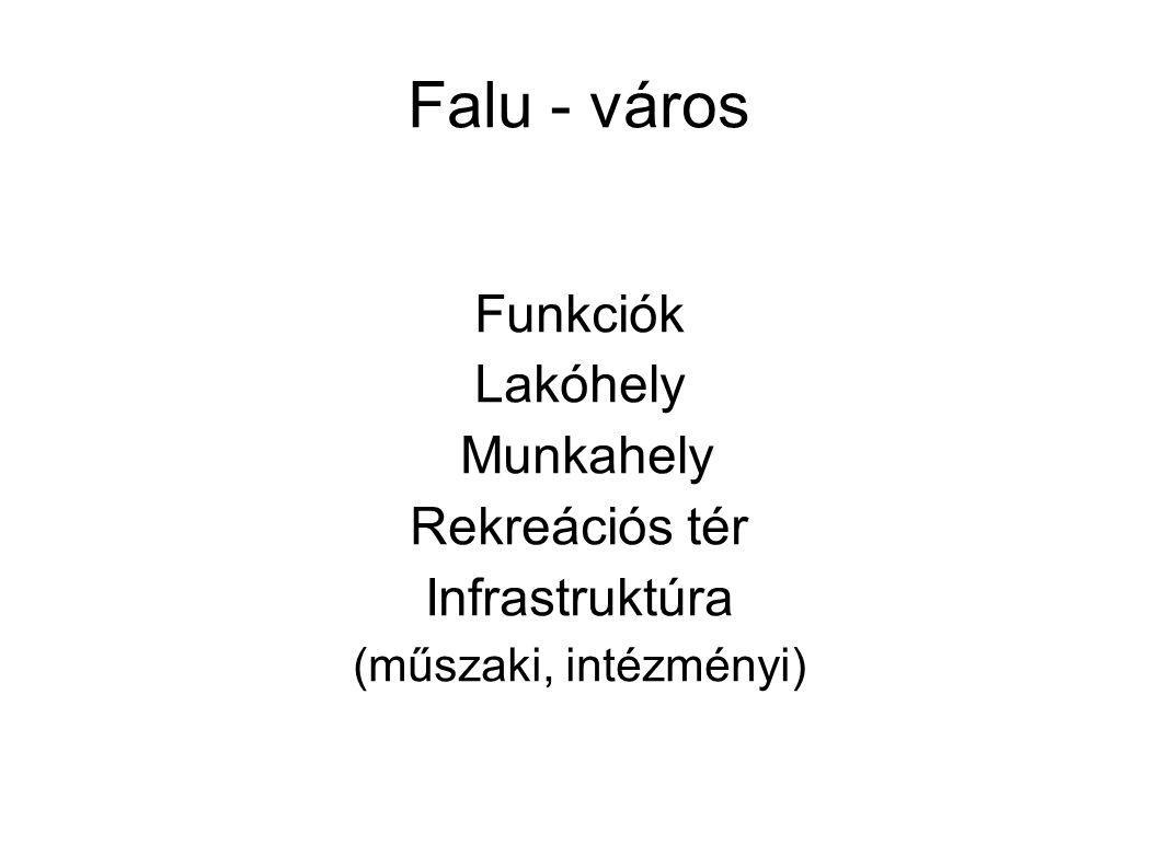 Falu - város Funkciók Lakóhely Munkahely Rekreációs tér Infrastruktúra (műszaki, intézményi)