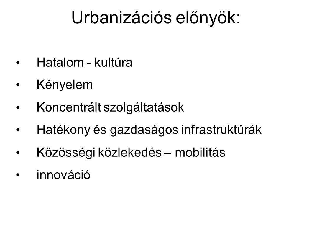 Urbanizációs előnyök: Hatalom - kultúra Kényelem Koncentrált szolgáltatások Hatékony és gazdaságos infrastruktúrák Közösségi közlekedés – mobilitás innováció