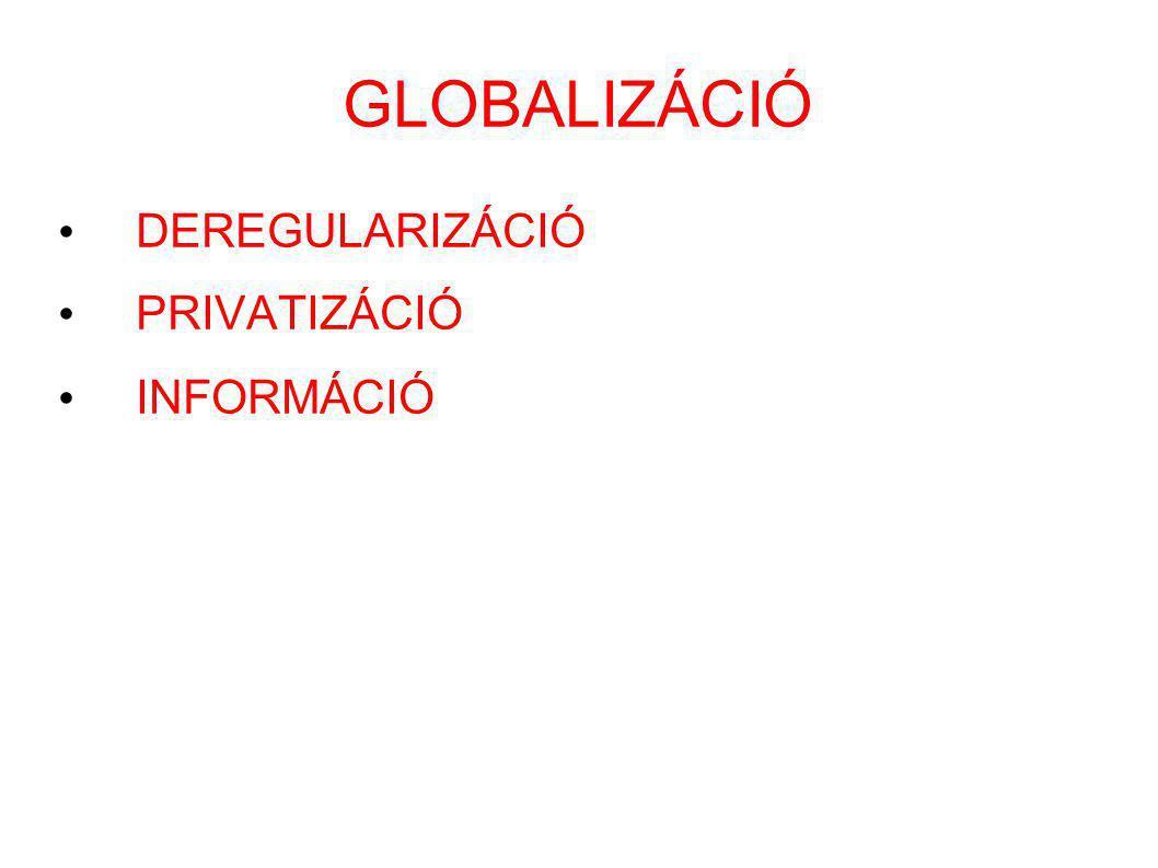 GLOBALIZÁCIÓ DEREGULARIZÁCIÓ PRIVATIZÁCIÓ INFORMÁCIÓ