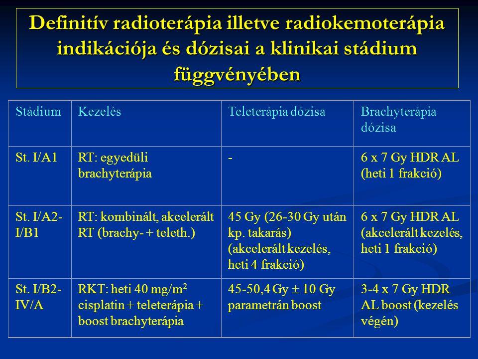 Definitív radioterápia illetve radiokemoterápia indikációja és dózisai a klinikai stádium függvényében StádiumKezelésTeleterápia dózisaBrachyterápia dózisa St.