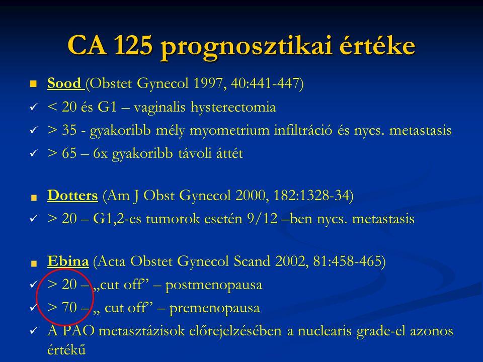 CA 125 prognosztikai értéke Sood (Obstet Gynecol 1997, 40:441-447) < 20 és G1 – vaginalis hysterectomia > 35 - gyakoribb mély myometrium infiltráció és nycs.