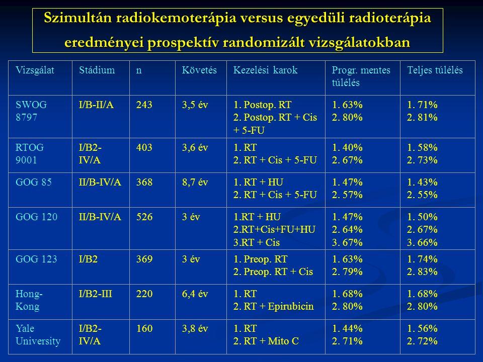 Szimultán radiokemoterápia versus egyedüli radioterápia eredményei prospektív randomizált vizsgálatokban VizsgálatStádiumnKövetésKezelési karokProgr.