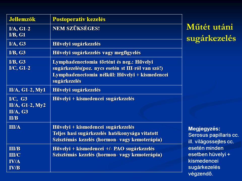 Jellemzők Postoperativ kezelés I/A, G1-2 I/B, G1 NEM SZÜKSÉGES.