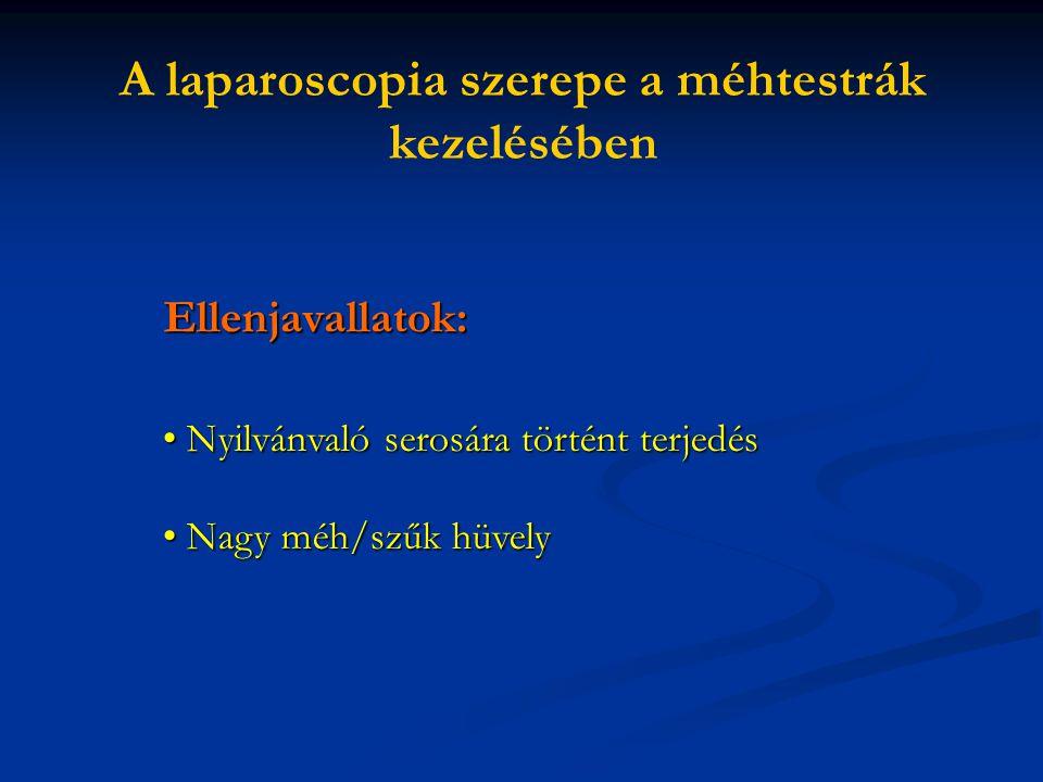 Ellenjavallatok: Nyilvánvaló serosára történt terjedés Nyilvánvaló serosára történt terjedés Nagy méh/szűk hüvely Nagy méh/szűk hüvely A laparoscopia szerepe a méhtestrák kezelésében