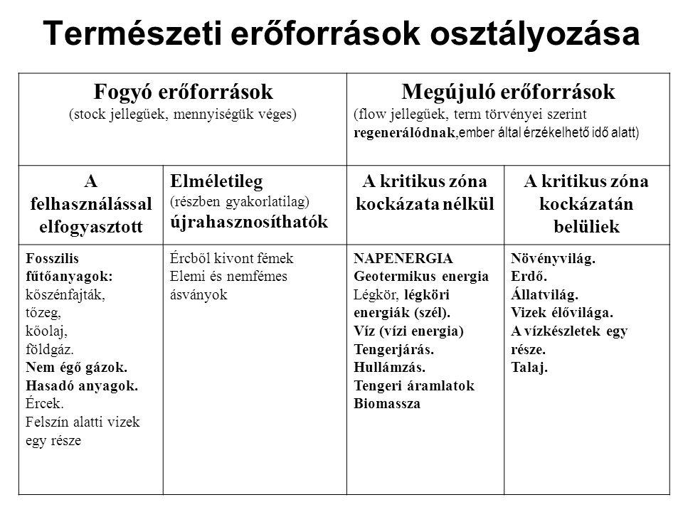 Javasolt irodalom és elektronikus forrásanyagok: Vajda György: Energiaellátás ma és holnap Bp.,2004, MTA Társadalomkut.Központ Al Gore: Kellemetlen igazság c.
