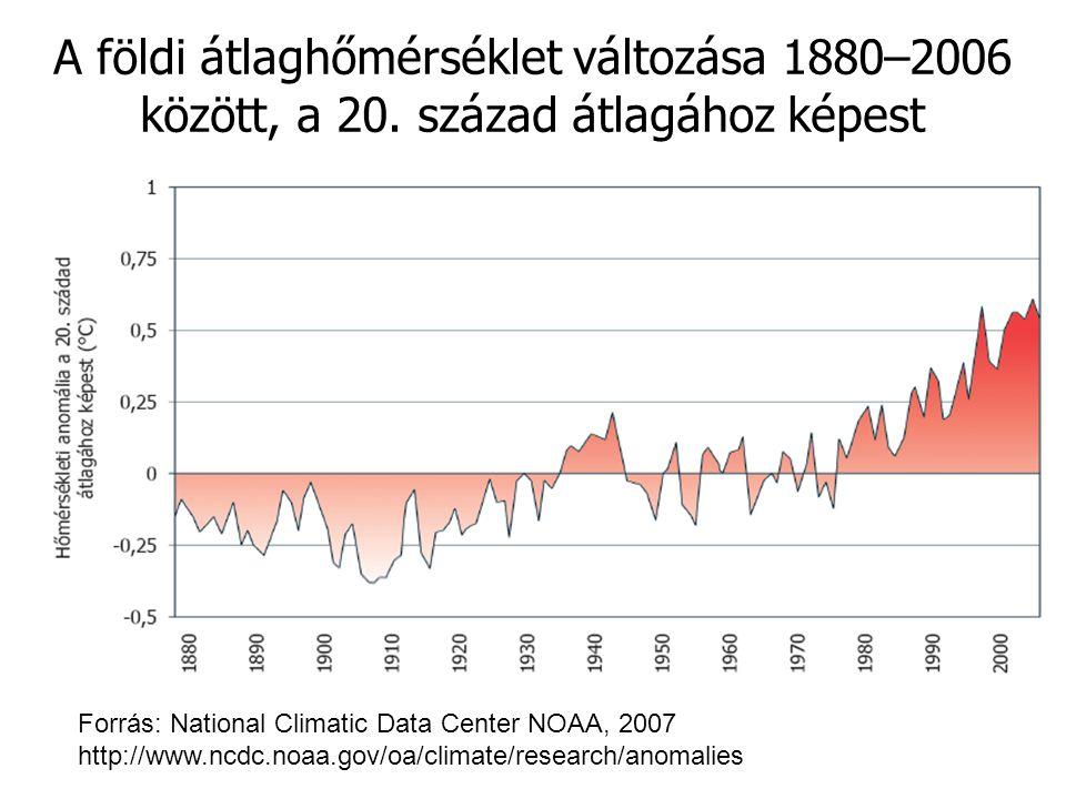 A földi átlaghőmérséklet változása 1880–2006 között, a 20. század átlagához képest Forrás: National Climatic Data Center NOAA, 2007 http://www.ncdc.no