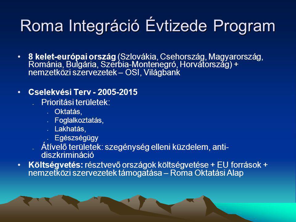 Roma Integráció Évtizede Program 8 kelet-európai ország (Szlovákia, Csehország, Magyarország, Románia, Bulgária, Szerbia-Montenegró, Horvátország) + nemzetközi szervezetek – OSI, Világbank Cselekvési Terv - 2005-2015 – Prioritási területek: Oktatás, Foglalkoztatás, Lakhatás, Egészségügy – Átívelő területek: szegénység elleni küzdelem, anti- diszkrimináció Költségvetés: résztvevő országok költségvetése + EU források + nemzetközi szervezetek támogatása – Roma Oktatási Alap