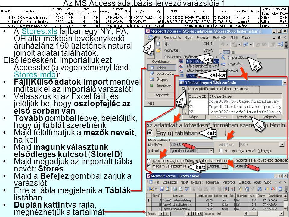 Relációs adatbázisok tervezése A fentiekből láthattuk, hogy relációs adatbázis rendszer – még a mezítlábas Accessben létrehozva is – nagyságrendekkel
